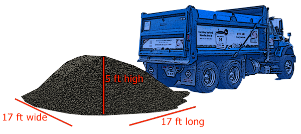 truckload of dirt